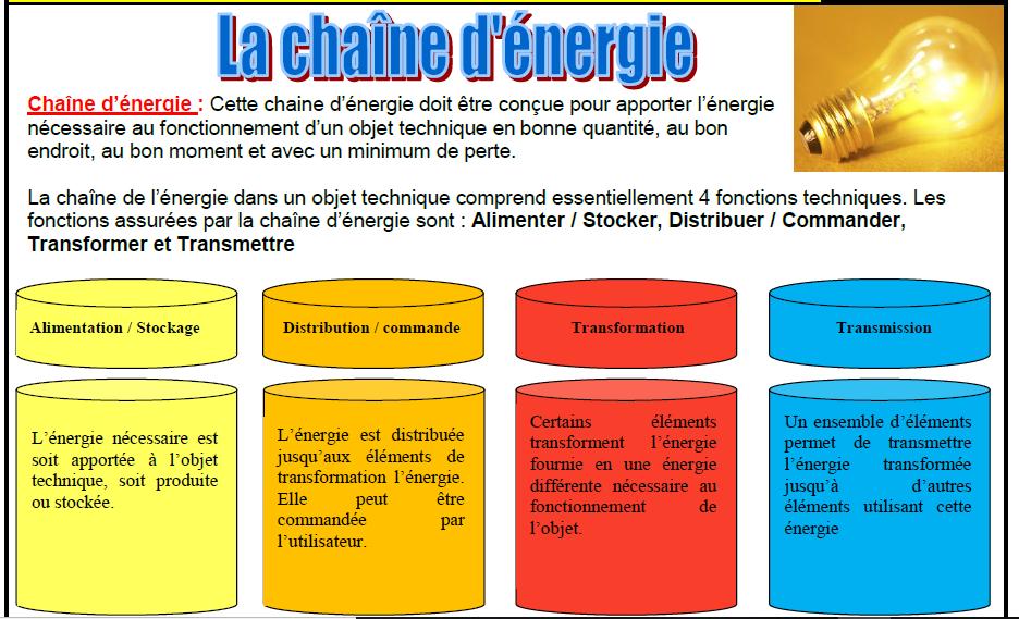 ENERGIE 1.png